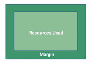 Simple Life Reboot Margin